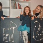 jak stworzyć galerię ścienną - jak rozwieszać plakaty - plakaty do pokoju dziecka - co na ścianę w pokoju dziecka